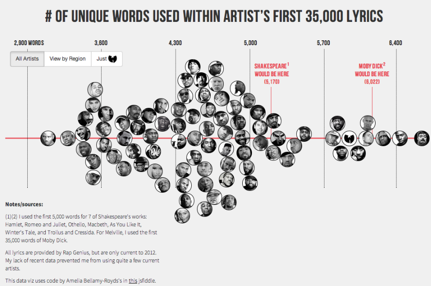 best-vocabulary-in-hip-hop-grid