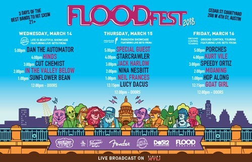 image for event FLOODfest 2018